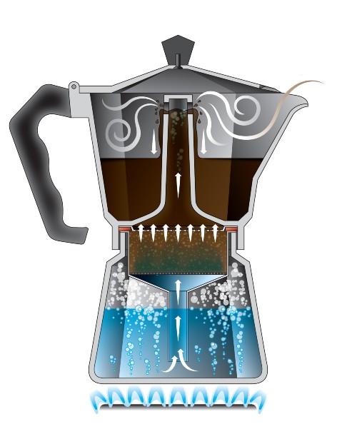 Thuisbarista-Espressopot-01